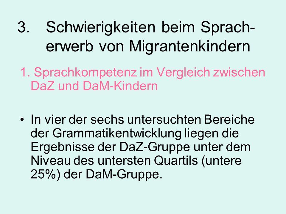 3. Schwierigkeiten beim Sprach- erwerb von Migrantenkindern
