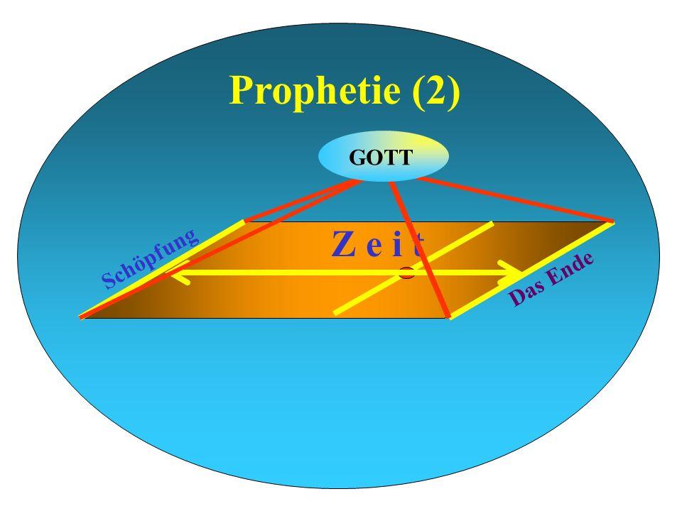 Prophetie (2) GOTT Z e i t Schöpfung Das Ende