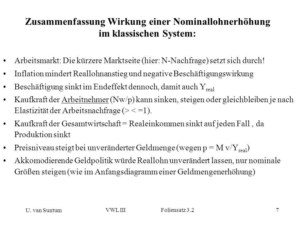 Zusammenfassung Wirkung einer Nominallohnerhöhung im klassischen System: