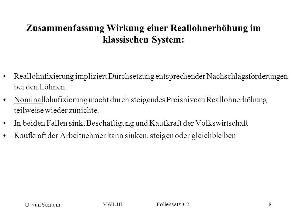 Zusammenfassung Wirkung einer Reallohnerhöhung im klassischen System: