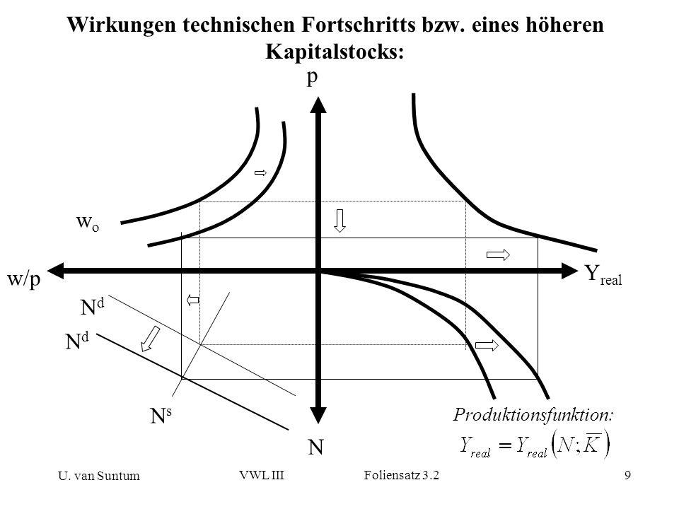 Wirkungen technischen Fortschritts bzw. eines höheren Kapitalstocks:
