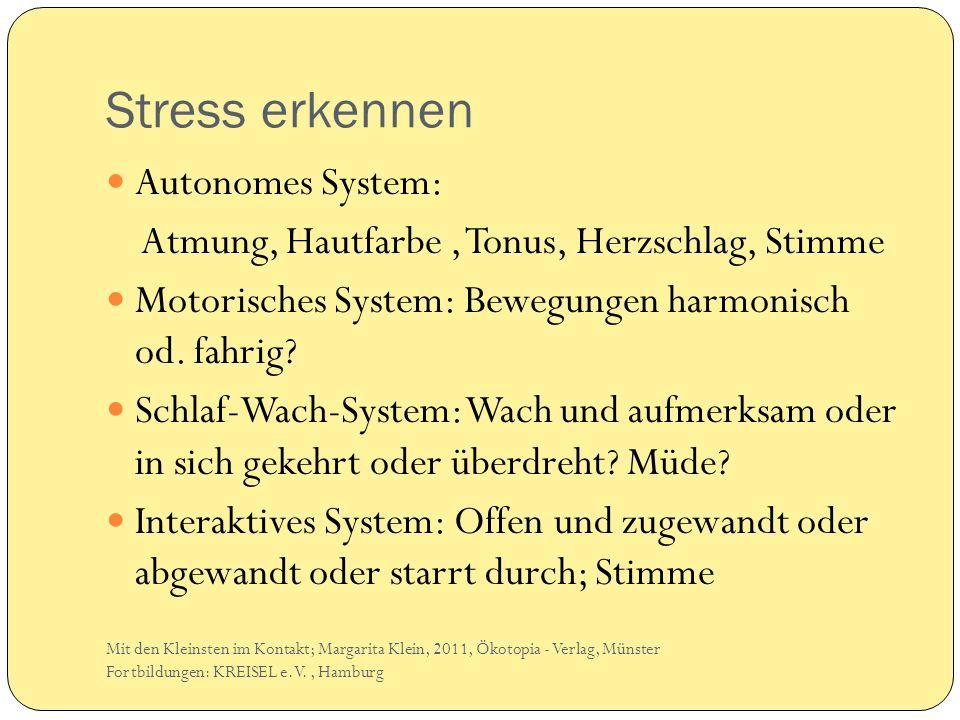 Stress erkennen Autonomes System: