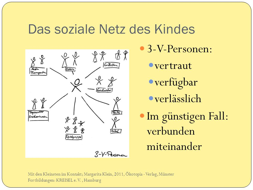 Das soziale Netz des Kindes