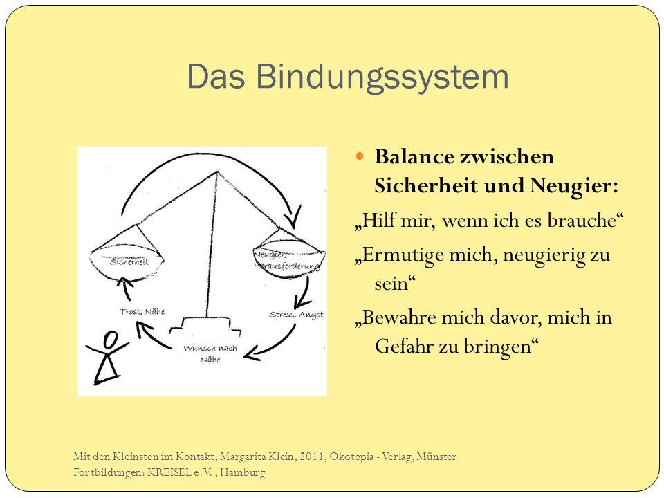 Das Bindungssystem Balance zwischen Sicherheit und Neugier: