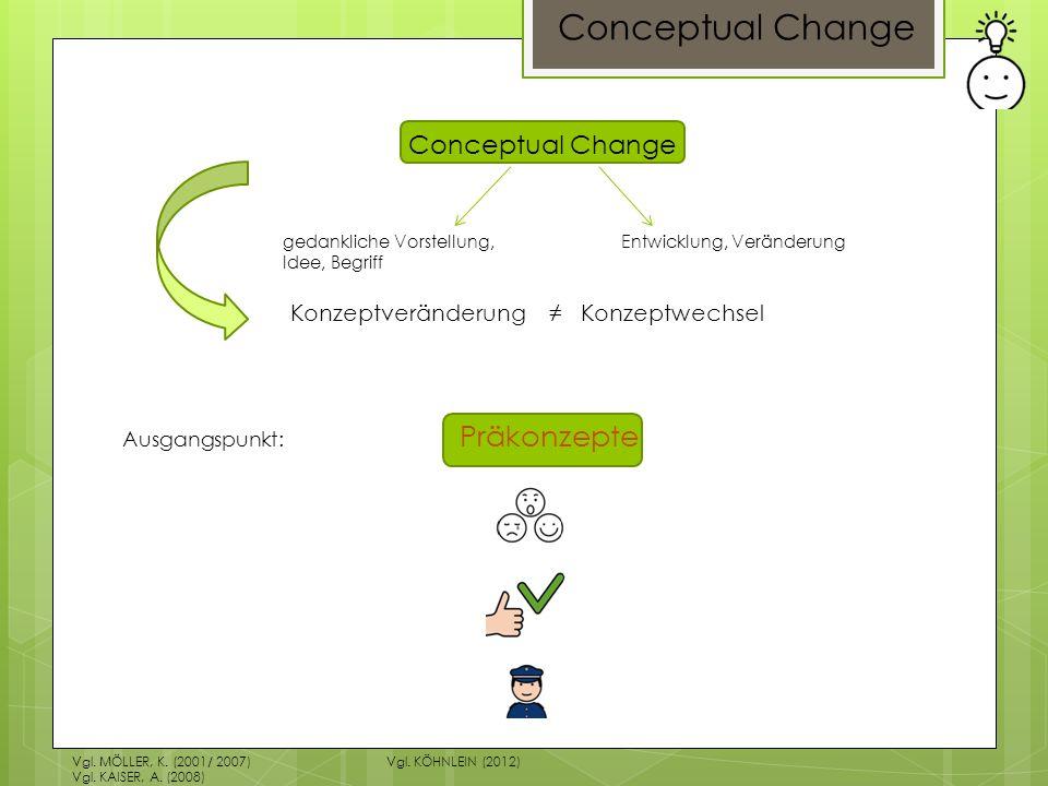 Konzeptveränderung ≠ Konzeptwechsel