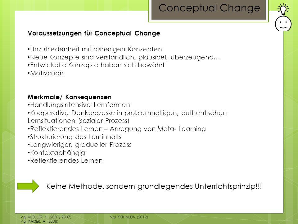Conceptual Change Voraussetzungen für Conceptual Change. Unzufriedenheit mit bisherigen Konzepten.
