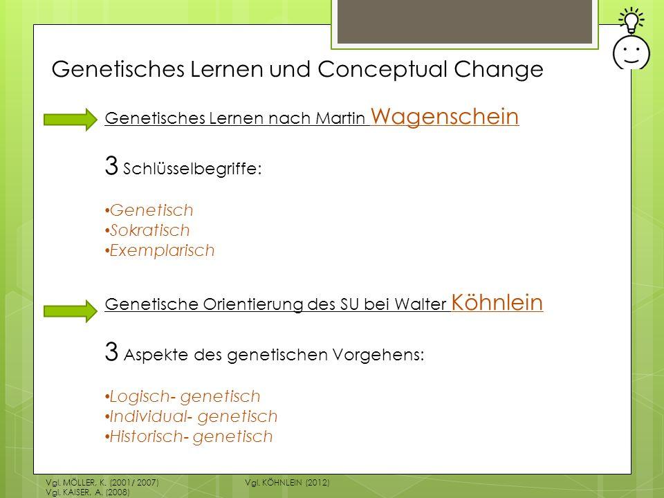 3 Aspekte des genetischen Vorgehens: