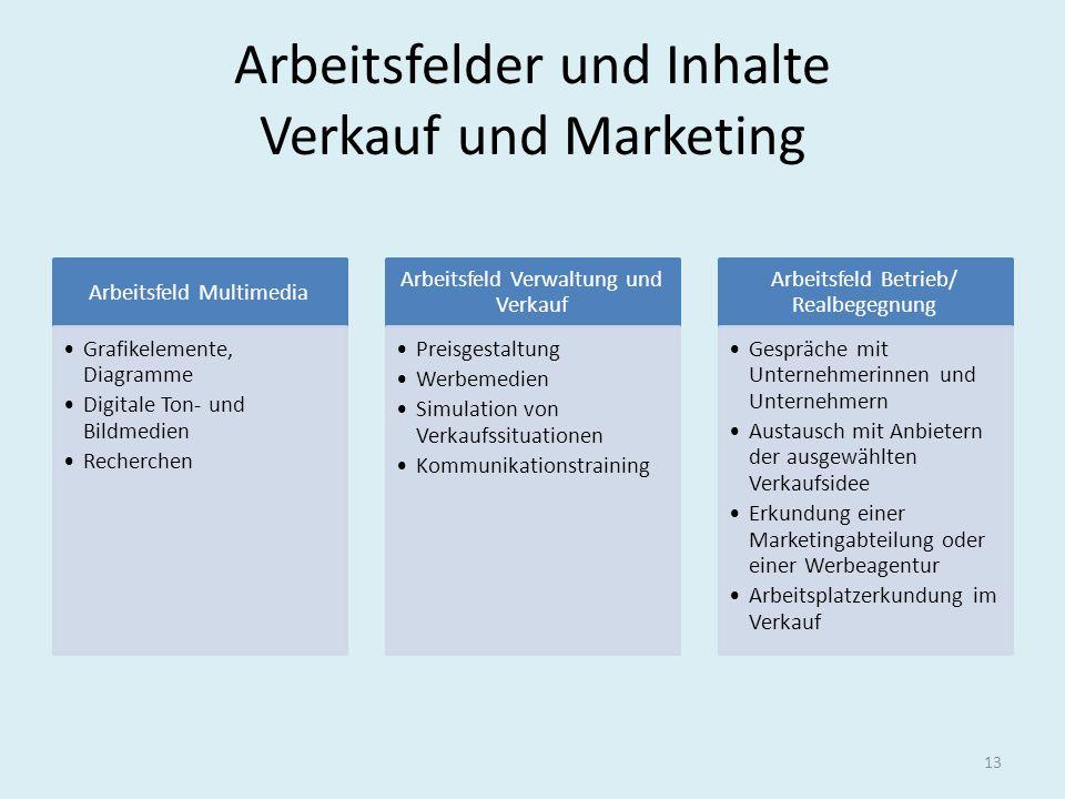 Arbeitsfelder und Inhalte Verkauf und Marketing