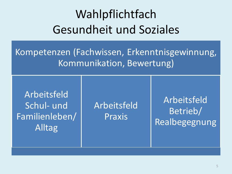 Wahlpflichtfach Gesundheit und Soziales