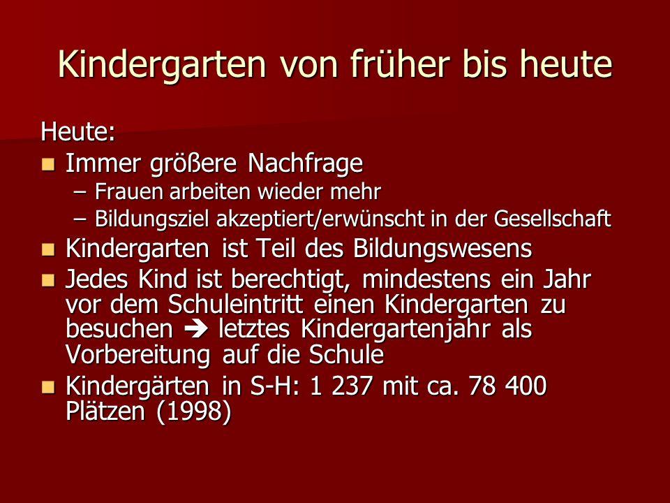 Kindergarten von früher bis heute