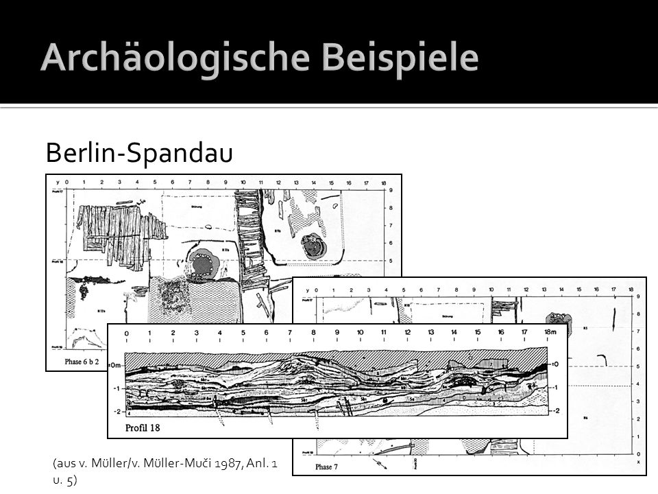 Archäologische Beispiele