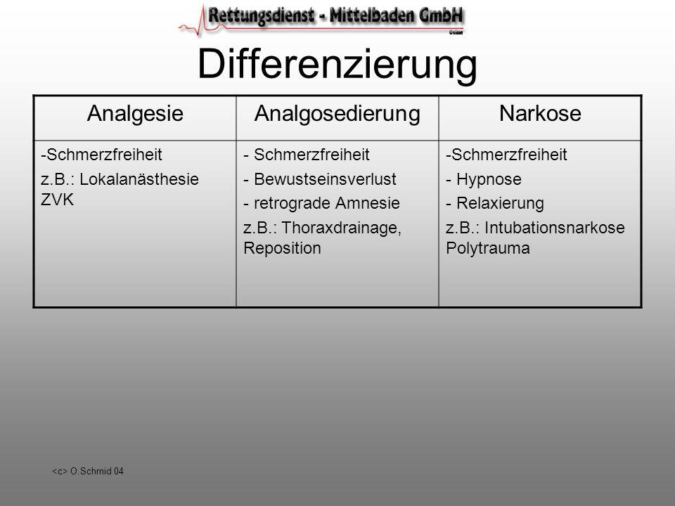 Differenzierung Analgesie Analgosedierung Narkose Schmerzfreiheit