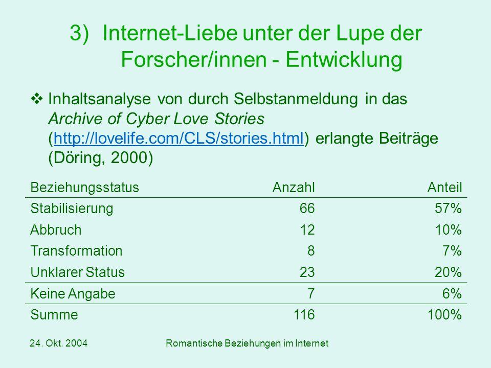 Internet-Liebe unter der Lupe der Forscher/innen - Entwicklung
