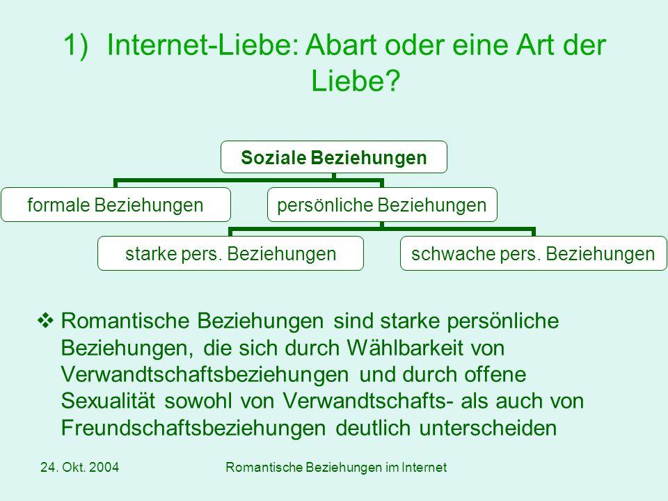 Internet-Liebe: Abart oder eine Art der Liebe