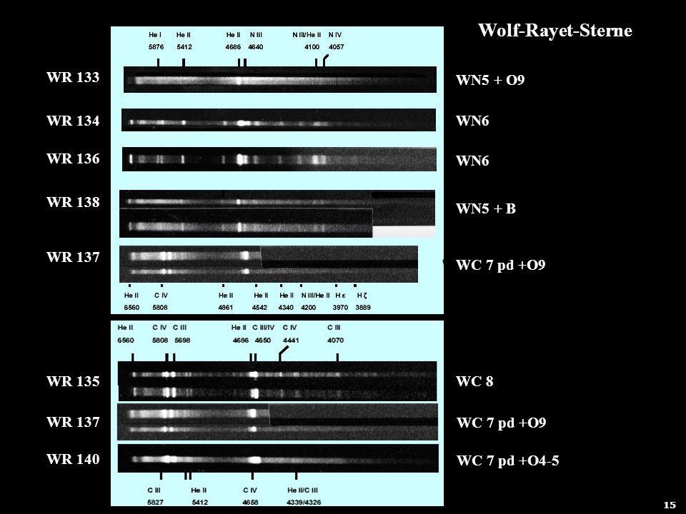 Wolf-Rayet-Sterne WR 133 WN5 + O9 WR 134 WN6 WR 136 WN6 WR 138 WN5 + B