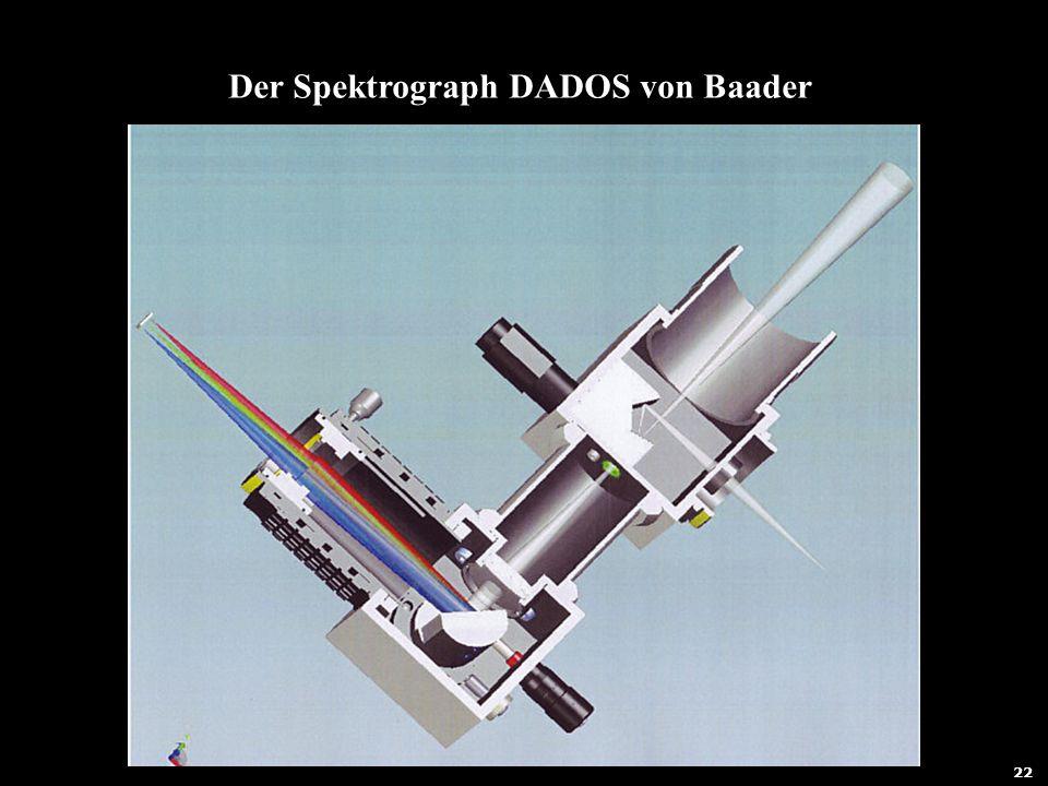 Der Spektrograph DADOS von Baader