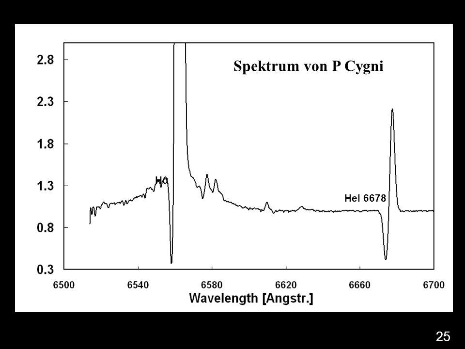 Spektrum von P Cygni Hα HeI 6678 25