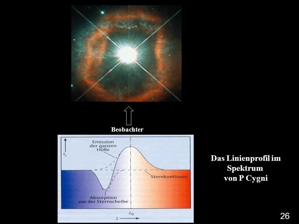 Sternwind um P Cygni Das Linienprofil im Spektrum von P Cygni 26