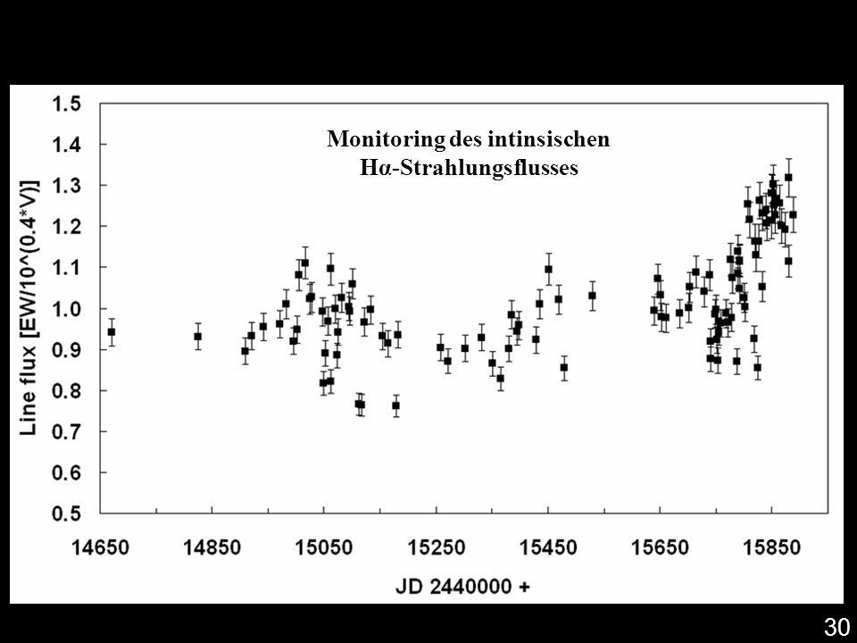 Monitoring des intinsischen Hα-Strahlungsflusses