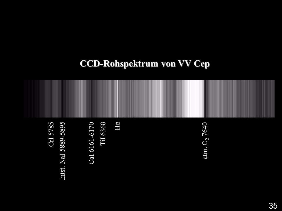CCD-Rohspektrum von VV Cep