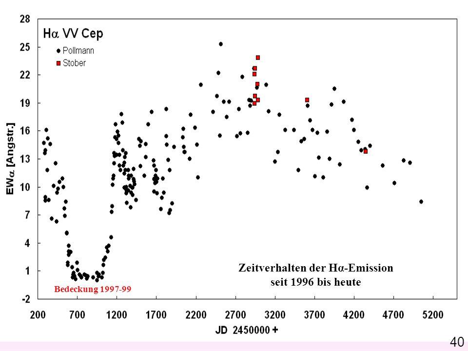 Zeitverhalten der Hα-Emission