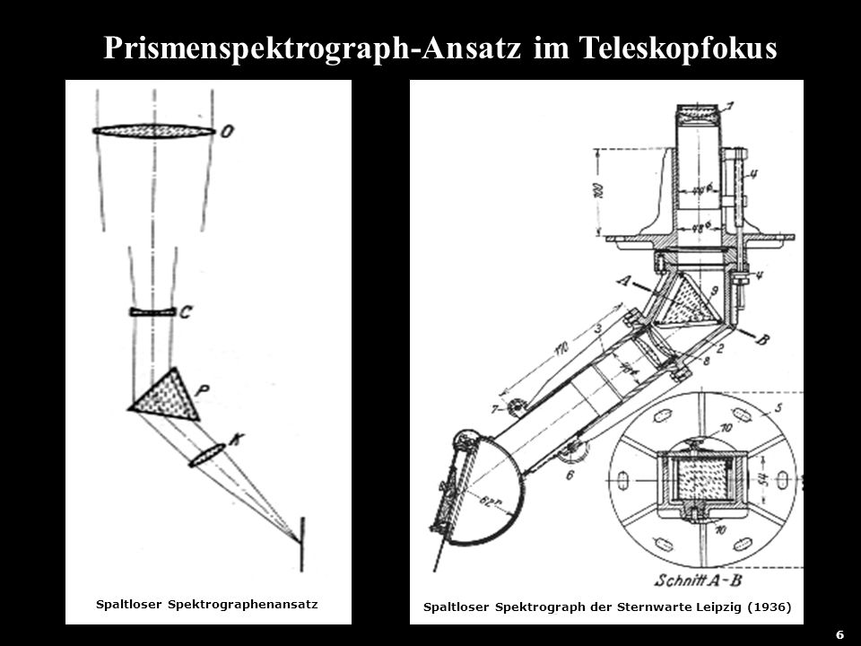 Prismenspektrograph-Ansatz im Teleskopfokus