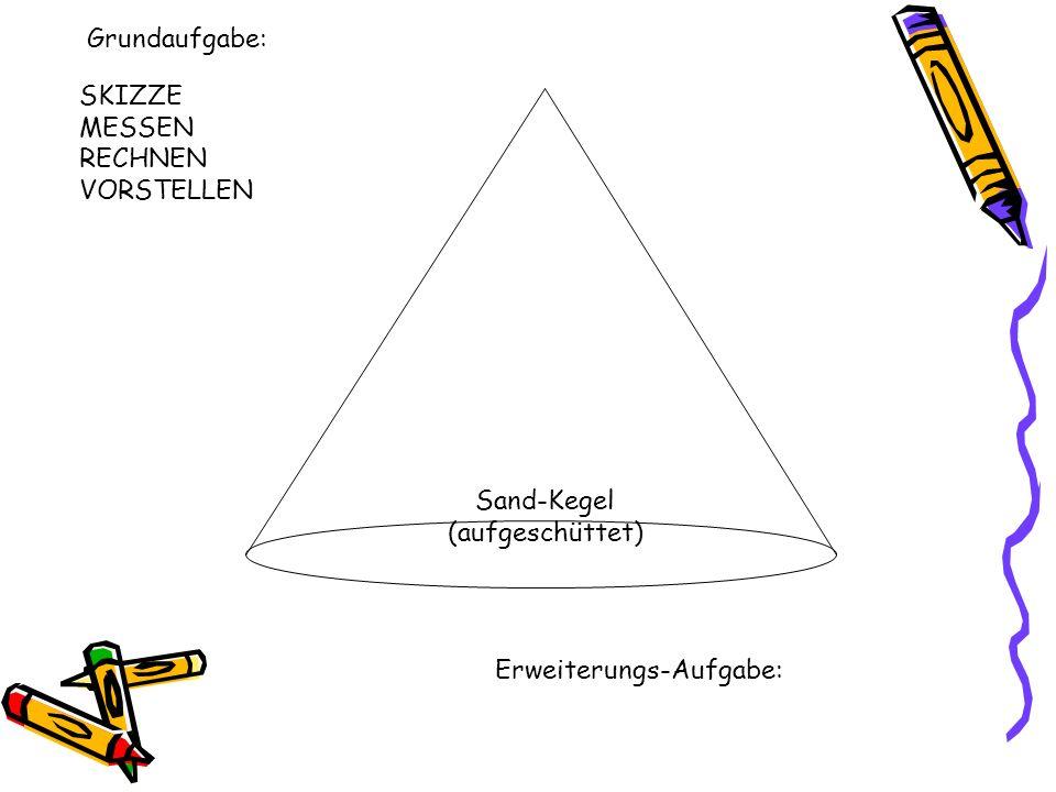 Grundaufgabe: SKIZZE MESSEN RECHNEN VORSTELLEN Sand-Kegel (aufgeschüttet) Erweiterungs-Aufgabe: