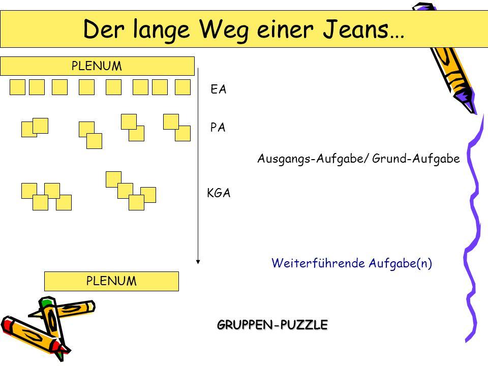 Der lange Weg einer Jeans…