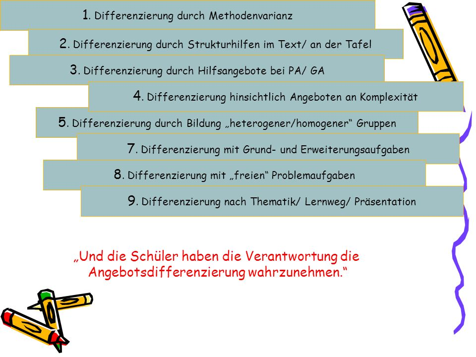 1. Differenzierung durch Methodenvarianz