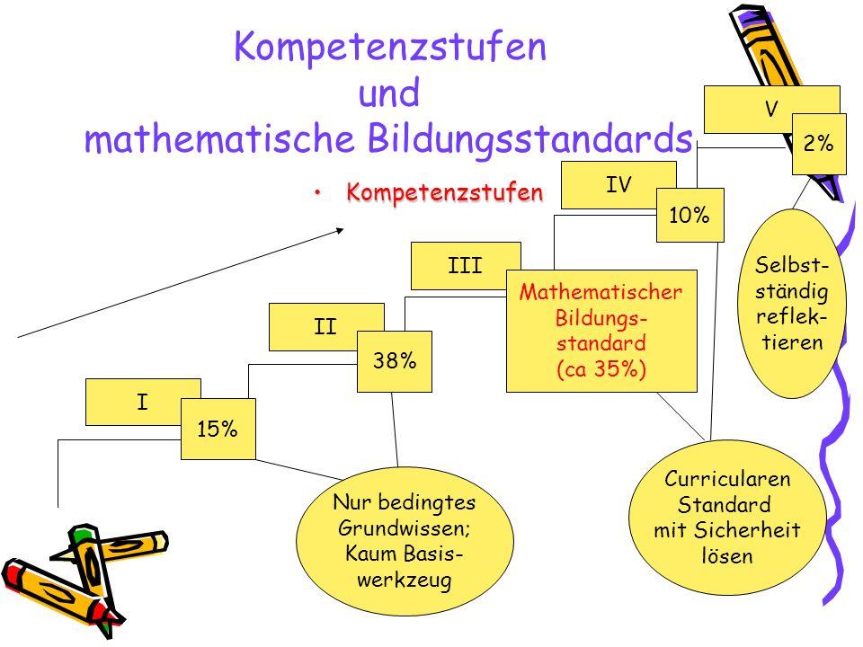Kompetenzstufen und mathematische Bildungsstandards