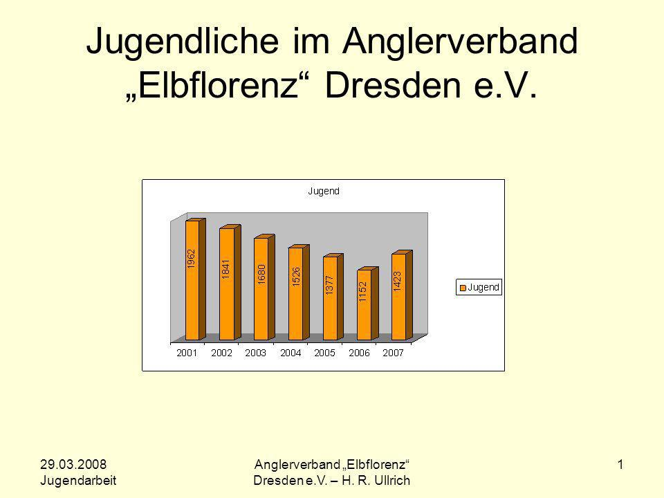 "Jugendliche im Anglerverband ""Elbflorenz Dresden e.V."