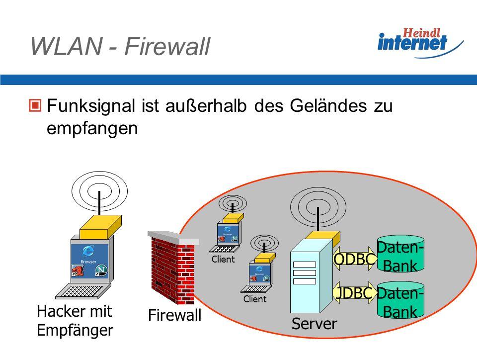 WLAN - Firewall Funksignal ist außerhalb des Geländes zu empfangen
