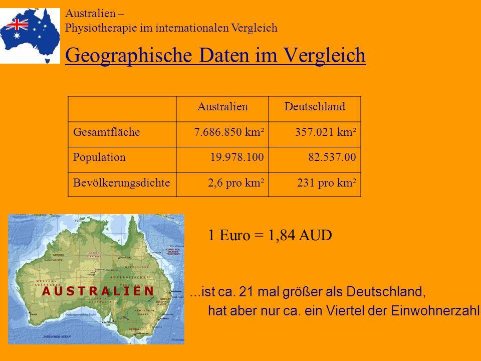 Geographische Daten im Vergleich