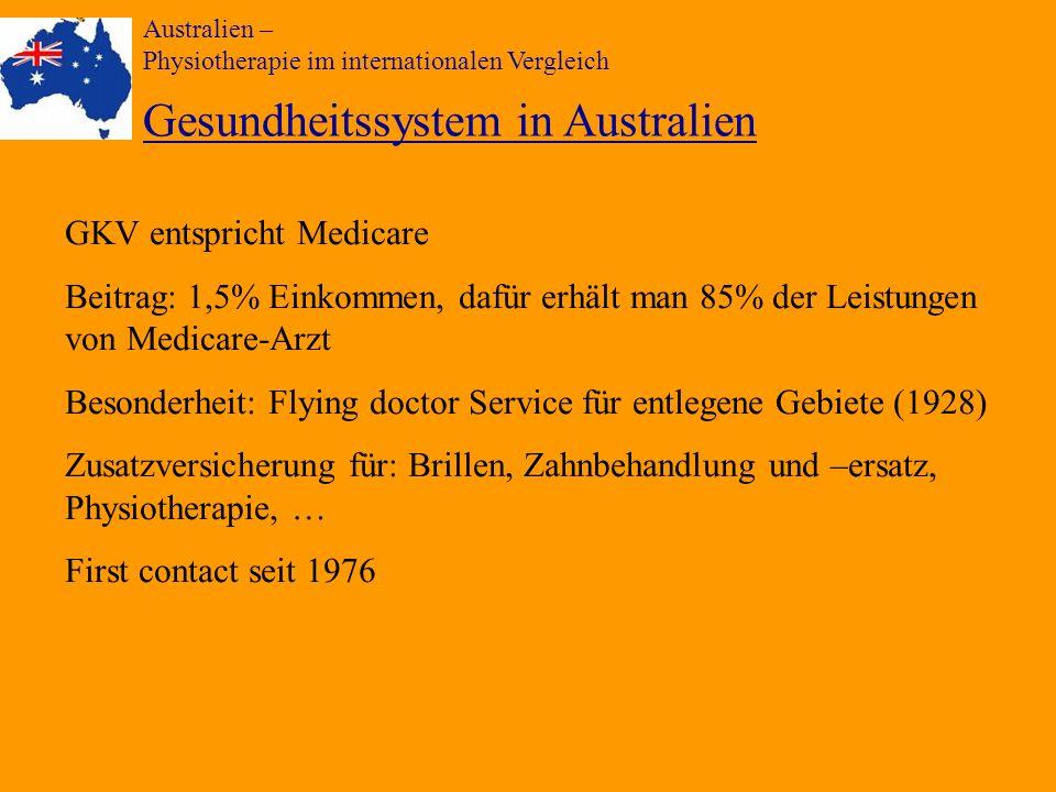 Gesundheitssystem in Australien