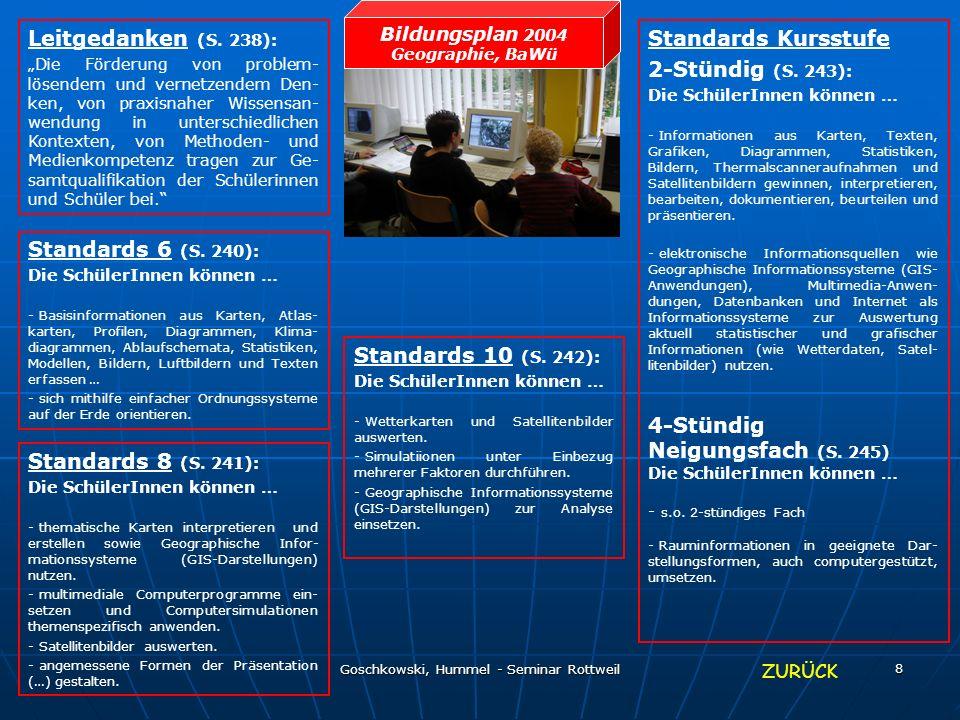 Goschkowski, Hummel - Seminar Rottweil