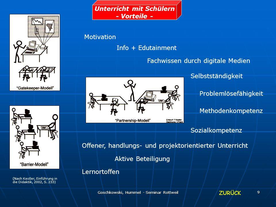 Unterricht mit Schülern