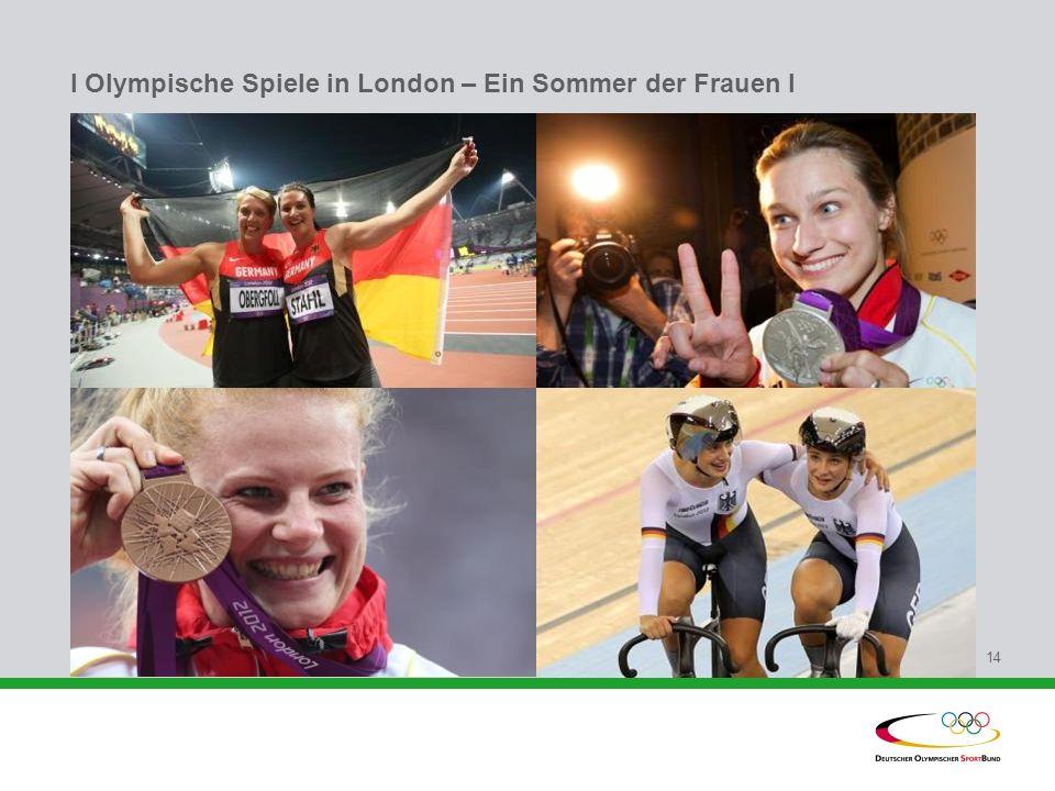 I Olympische Spiele in London – Ein Sommer der Frauen l