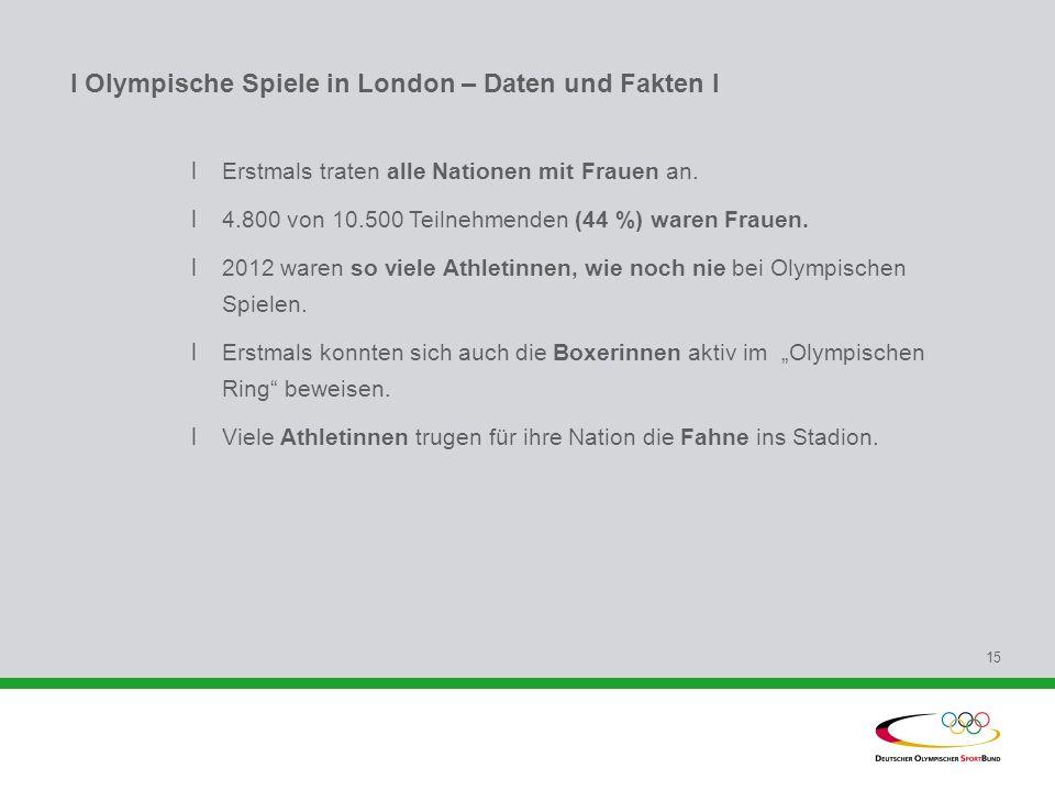 I Olympische Spiele in London – Daten und Fakten l