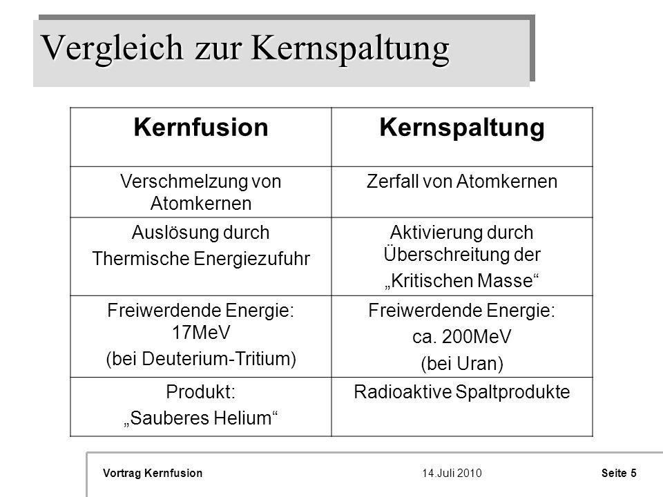 Vergleich zur Kernspaltung