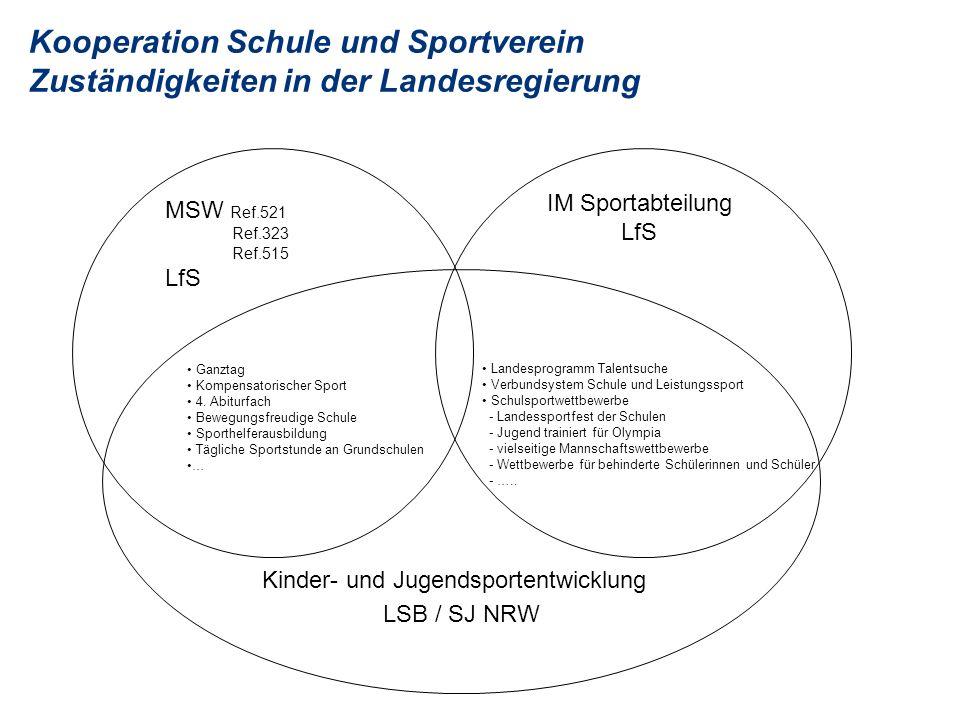 Kinder- und Jugendsportentwicklung