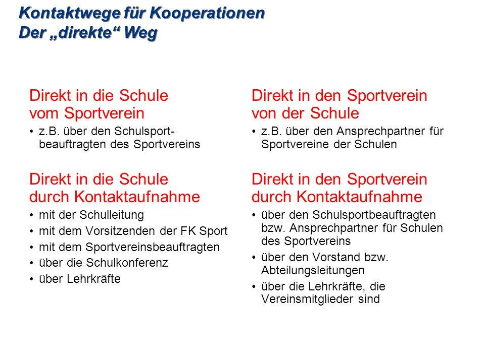 """Kontaktwege für Kooperationen Der """"direkte Weg"""