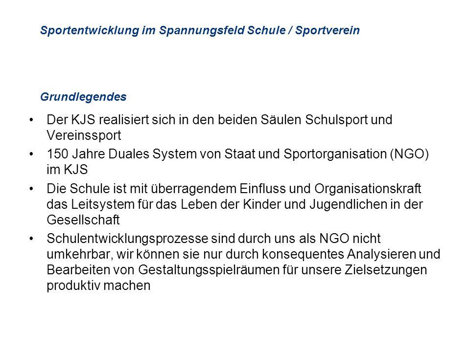 150 Jahre Duales System von Staat und Sportorganisation (NGO) im KJS