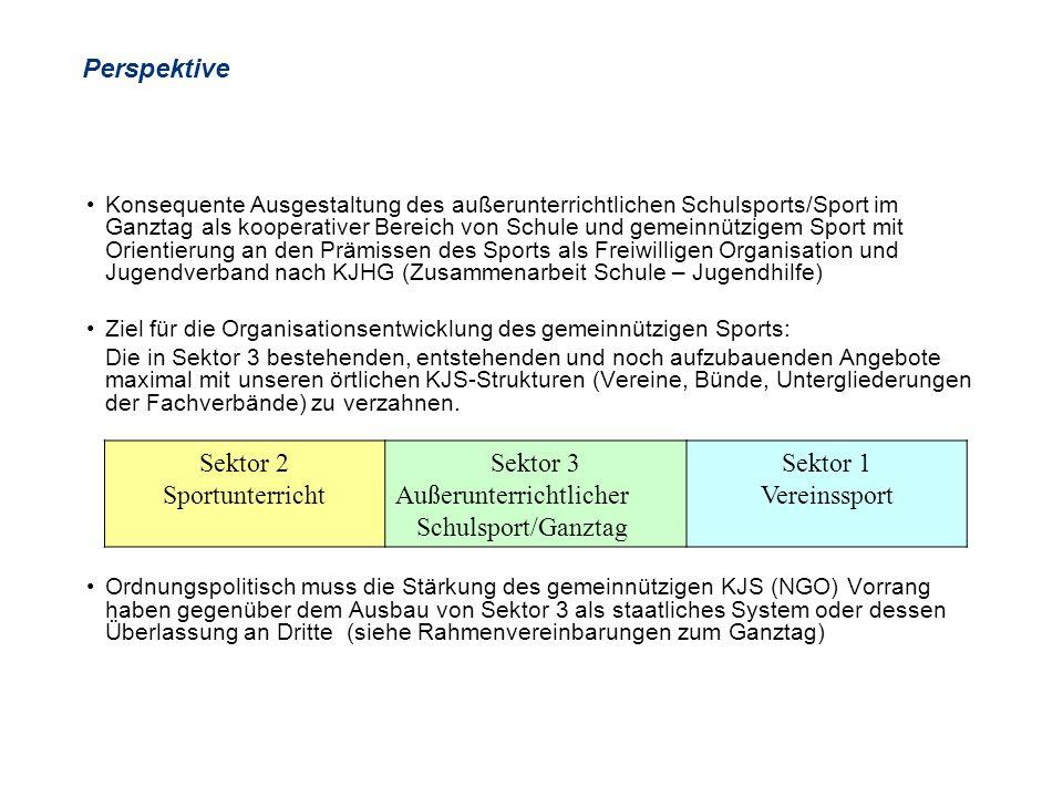 Außerunterrichtlicher Schulsport/Ganztag Sektor 1 Vereinssport