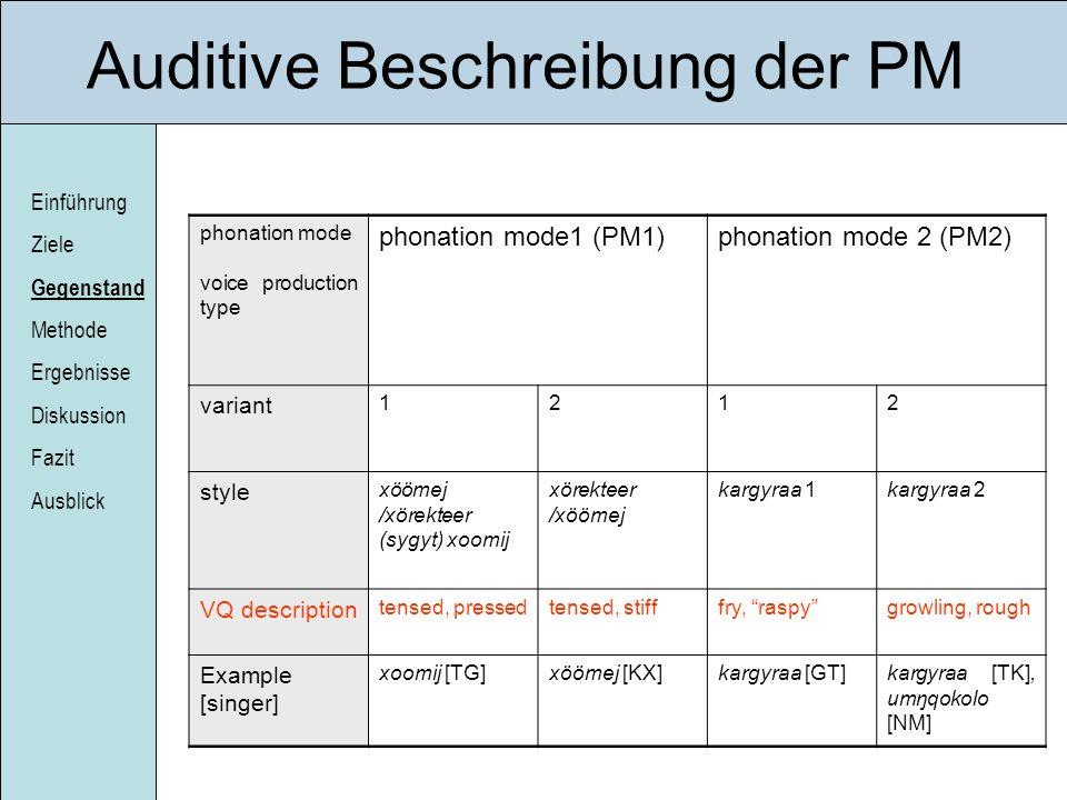 Auditive Beschreibung der PM
