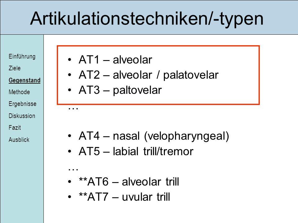 Artikulationstechniken/-typen