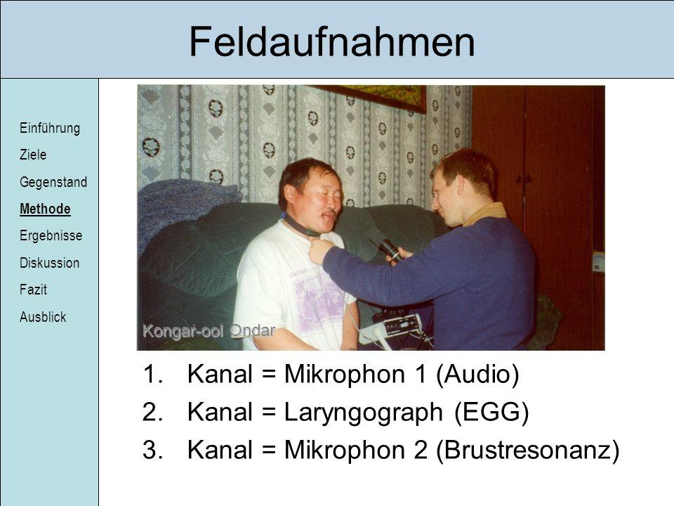 Feldaufnahmen Kanal = Mikrophon 1 (Audio) Kanal = Laryngograph (EGG)