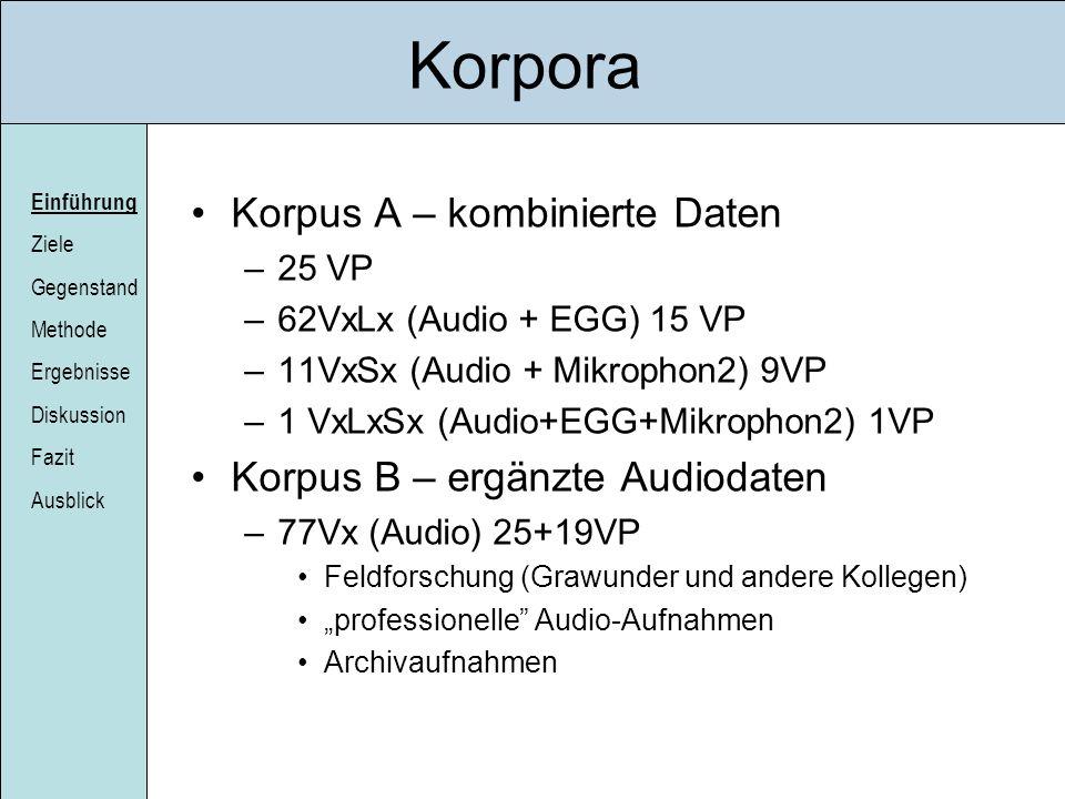 Korpora Korpus A – kombinierte Daten Korpus B – ergänzte Audiodaten