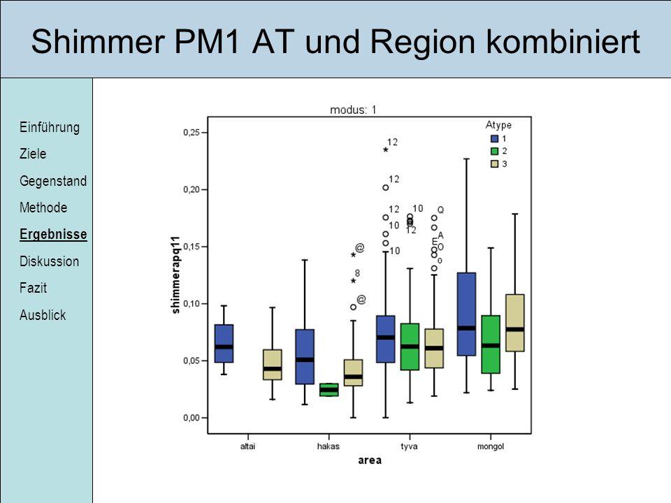 Shimmer PM1 AT und Region kombiniert