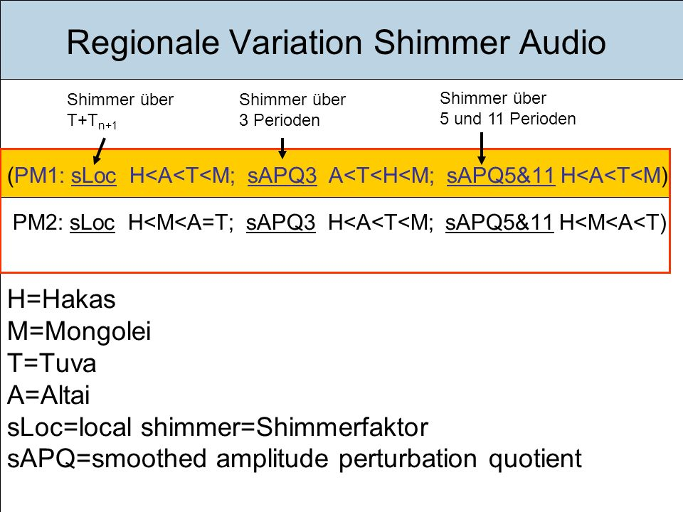 Regionale Variation Shimmer Audio