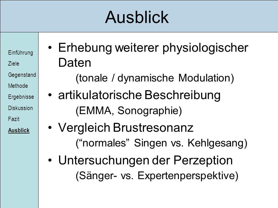 Ausblick Erhebung weiterer physiologischer Daten (tonale / dynamische Modulation) artikulatorische Beschreibung (EMMA, Sonographie)